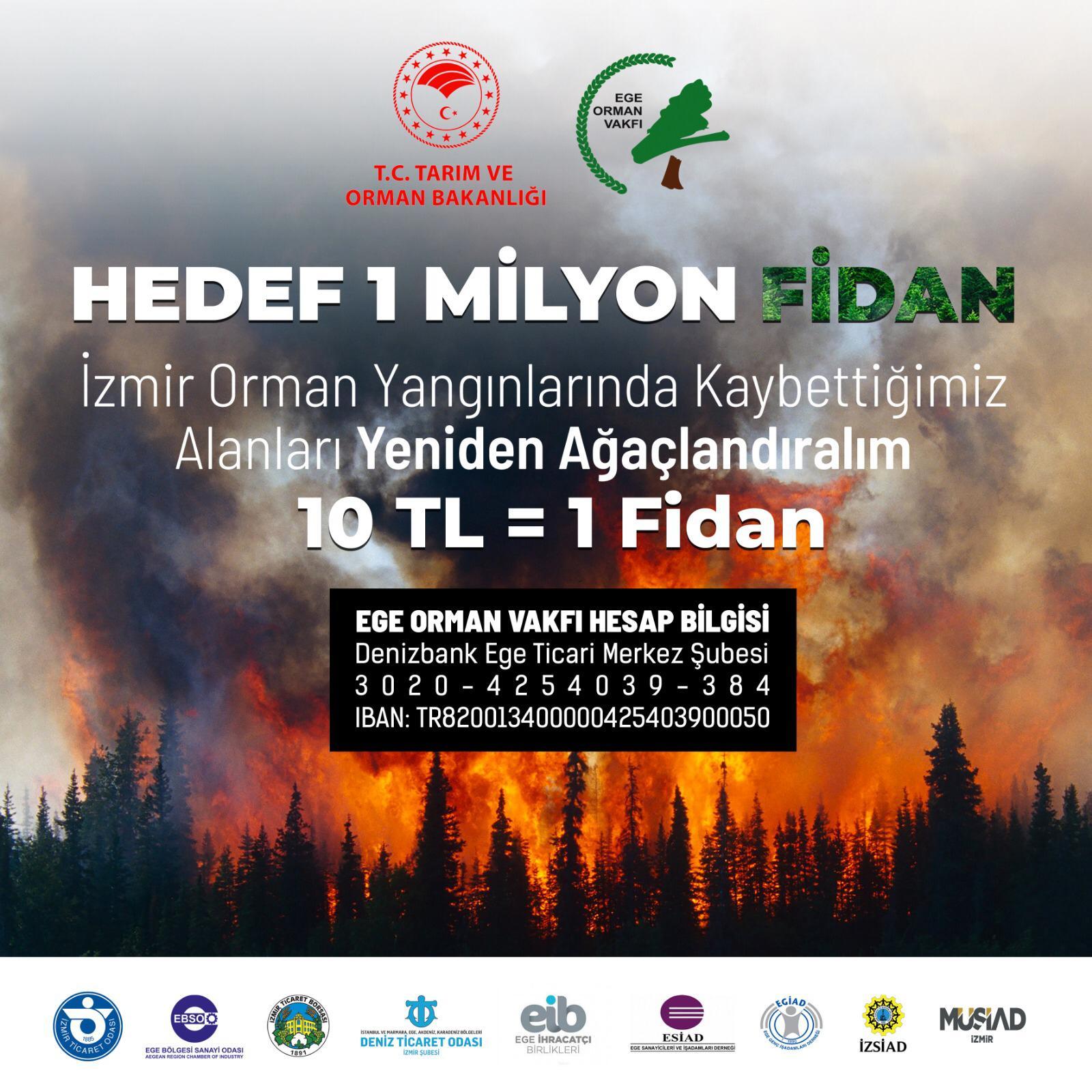 HEDEF 1 MİLYON FİDAN